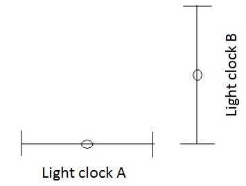 Φυσικοί υποστηρίζουν ότι ο χρόνος δεν είναι η τέταρτη διάσταση του χωροχρόνου