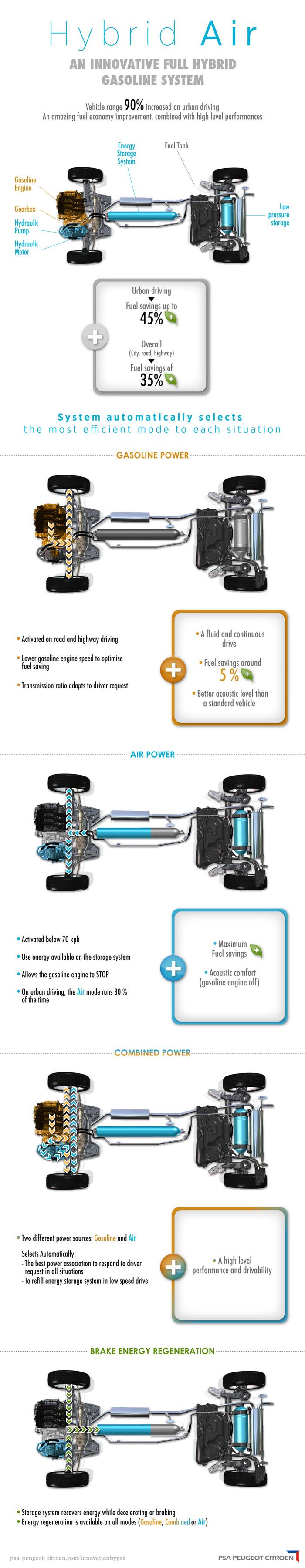 infographie AQ35
