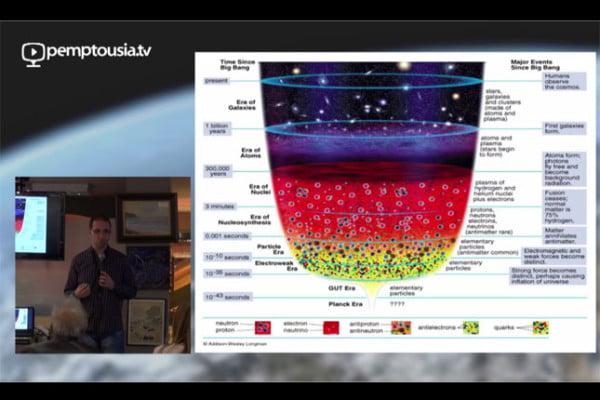 Έτσι δημιουργήθηκε το Σύμπαν! (το Big Bang: μέρος Γ')