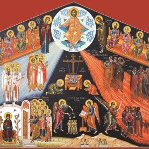 Ποιά είναι η αιώνια ζωή ή η Βασιλεία των ουρανών;