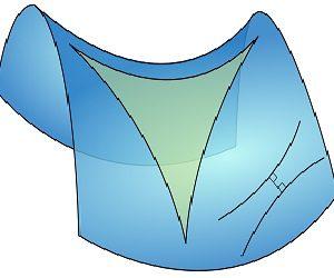 Η ανακάλυψη των μη Ευκλείδειων Γεωμετριών