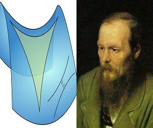 Ντοστογιέφσκι και μη Ευκλείδειες Γεωμετρίες