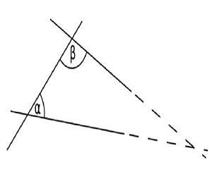 Η τελειότητα της Ευκλείδειας Γεωμετρίας και η πρώτη αμφισβήτησή της
