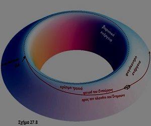 Το Interstellar, οι Μαύρες Τρύπες και η Κβαντική Βαρύτητα