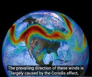 Αν η Γη γυρίζει προς τα ανατολικά, γιατί δεν είναι πιο γρήγορο να πετάξει κανείς προς τα δυτικά;