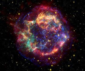 Η αφθονία των στοιχείων στο Σύμπαν: Υποθέσεις και συμπεράσματα